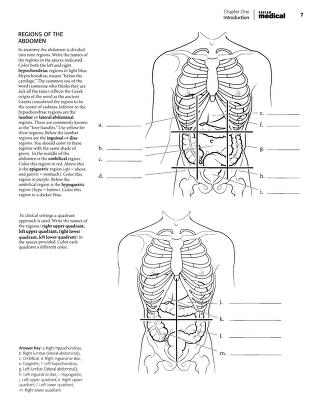 Kaplan Anatomy Coloring Book Www Medical Heaven Net 1 Free Download Borrow And Streaming Internet Archive